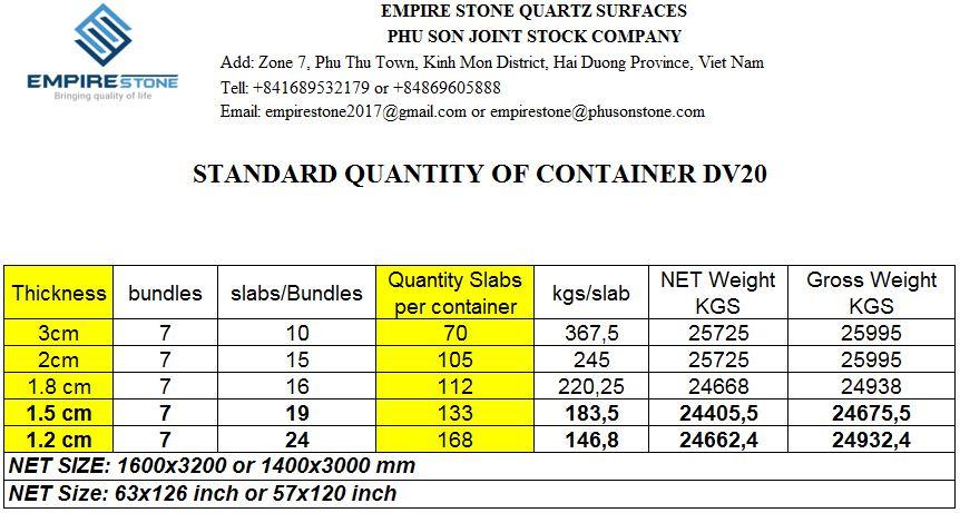 Quy chuẩn đóng Cotainer - uy tín, chất lượng, hiệu quả cao.